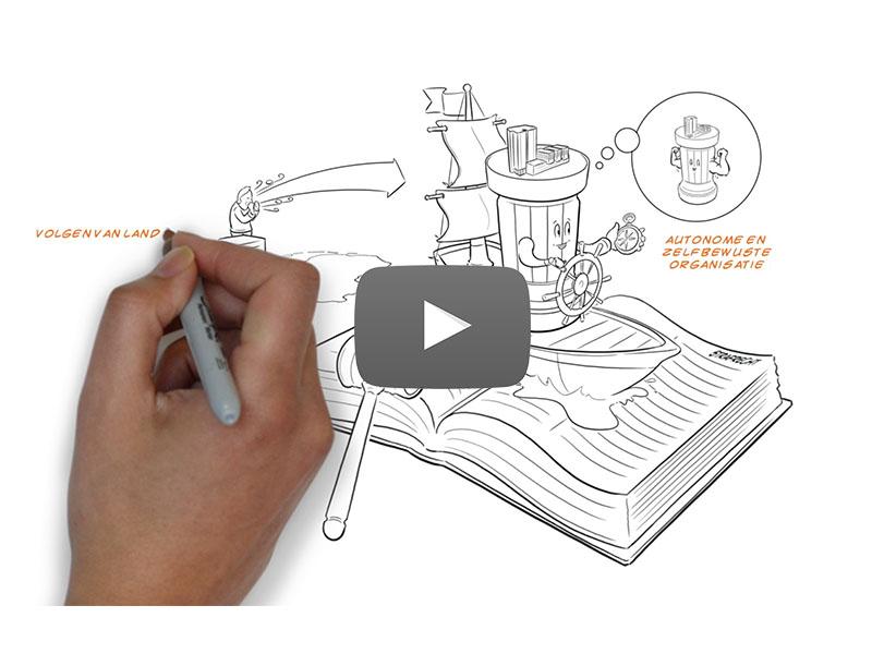 Hand met stift tekent visie parket noord Nederland